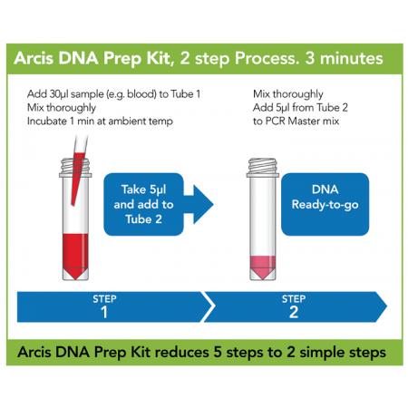 Arcis DNA Prep Kit, 2 steps