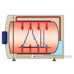 Systec SUPERDRY szárítás sematikus ábrája az előtöltős autoklávokra
