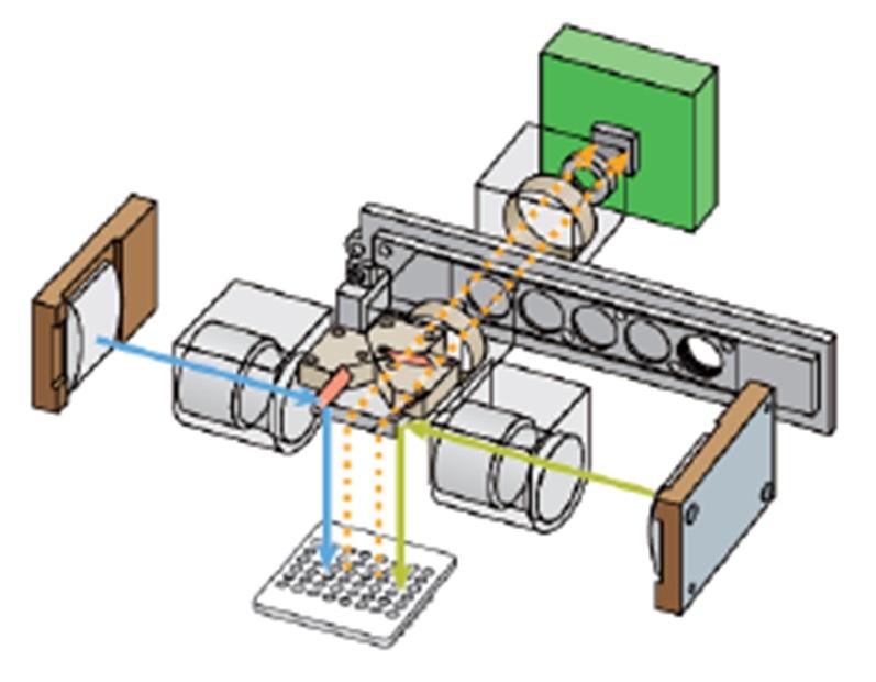 PCRmax ECO 48 optikai rendszer