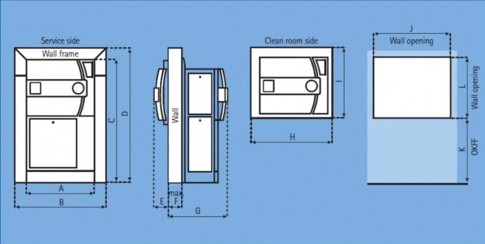 A kétajtós Systec autoklávok beépítési méretei